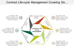 Contract Life Cycle Management Covering Six Different Key Steps Of Process