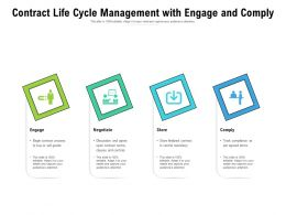 Contract Life Cycle Management With Engage And Comply