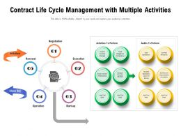 Contract Life Cycle Management With Multiple Activities