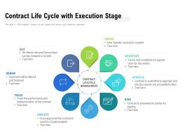 Contract Life Cycle With Execution Stage