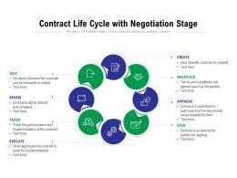 Contract Life Cycle With Negotiation Stage