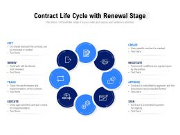 Contract Life Cycle With Renewal Stage