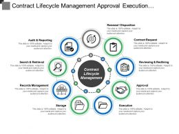 Contract Lifecycle Management Approval Execution Audit And Reporting
