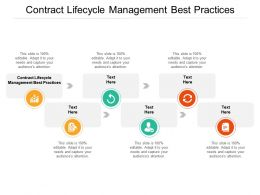 Contract Lifecycle Management Best Practices Ppt Powerpoint Presentation Layouts Styles Cpb