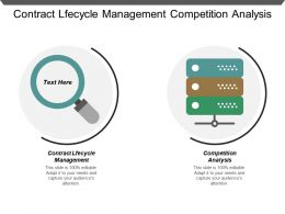 Contract Lifecycle Management Competition Analysis Lead Conversion Plan Cpb