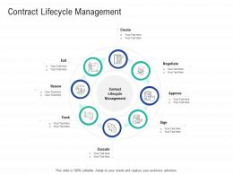 Contract Lifecycle Management Infrastructure Construction Planning Management Ppt Rules