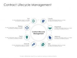 Contract Lifecycle Management Infrastructure Engineering Facility Management Ppt Brochure