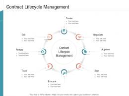 Contract Lifecycle Management Infrastructure Management Services Ppt Clipart