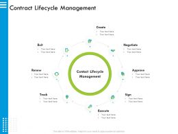Contract Lifecycle Management M2894 Ppt Powerpoint Presentation Infographics Graphics