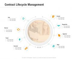 Contract Lifecycle Management Optimizing Business Ppt Rules