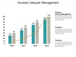 Contract Lifecycle Management Ppt Powerpoint Presentation Pictures Shapes Cpb