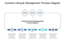 Contract Lifecycle Management Process Diagram Ppt Powerpoint Presentation Icons Cpb