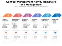 Contract Management Activity Framework And Management