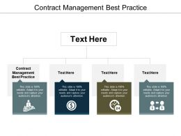 Contract Management Best Practice Ppt Powerpoint Presentation Slides Inspiration Cpb