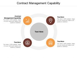 Contract Management Capability Ppt Powerpoint Presentation Pictures Master Slide Cpb