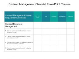 Contract Management Checklist Powerpoint Themes