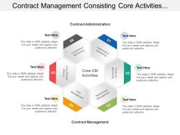 Contract Management Consisting Core Activities Of Contract Administration And Management