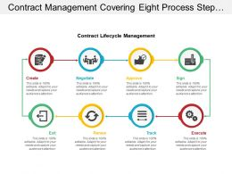 Contract Management Covering Eight Process Step Of Create Negotiate Approve And Sign
