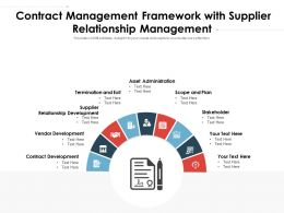 Contract Management Framework With Supplier Relationship Management