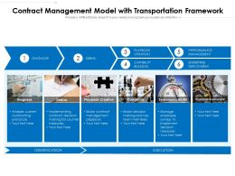 Contract Management Model With Transportation Framework
