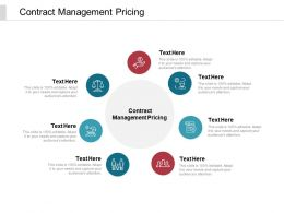 Contract Management Pricing Ppt Powerpoint Presentation Summary Professional Cpb