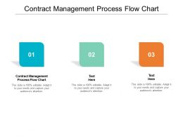 Contract Management Process Flow Chart Ppt Powerpoint Presentation Infographics Icons Cpb