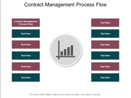 Contract Management Process Flow Ppt Powerpoint Presentation Slides Templates Cpb