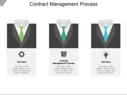 Contract Management Process Ppt Powerpoint Presentation Model Cpb