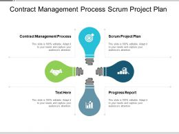 Contract Management Process Scrum Project Plan Progress Report Cpb