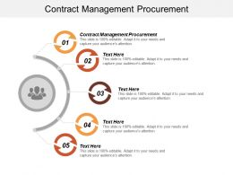 Contract Management Procurement Ppt Powerpoint Presentation Pictures Mockup Cpb