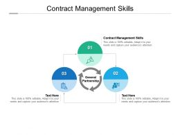 Contract Management Skills Ppt Powerpoint Presentation Infographic Template Layouts Cpb