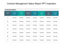 Contract Management Status Report Ppt Inspiration