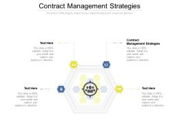 Contract Management Strategies Ppt Infographic Template Styles Cpb