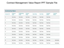 Contract Management Value Report Ppt Sample File