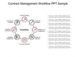 Contract Management Workflow Ppt Sample
