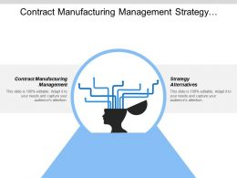 Contract Manufacturing Management Strategy Alternatives Growth Strategies Industry Analysis