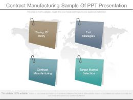Contract Manufacturing Sample Of Ppt Presentation