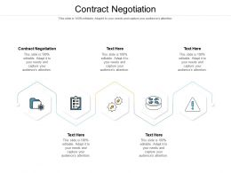 Contract Negotiation Ppt Powerpoint Presentation Inspiration Slides Cpb