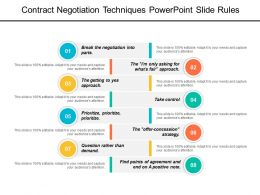 Contract Negotiation Techniques Powerpoint Slide Rules