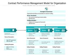 Contract Performance Management Model For Organization