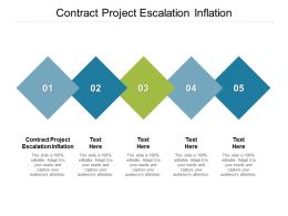 Contract Project Escalation Inflation Ppt Powerpoint Presentation Icon Design Ideas Cpb