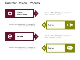 Contract Review Process Ppt Powerpoint Presentation Infographic Template Example Cpb