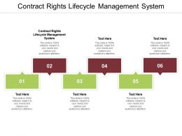 Contract Rights Lifecycle Management System Ppt Powerpoint Presentation File Slide Cpb
