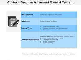 Contract Structure Agreement General Terms Commercial Provisions