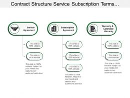Contract Structure Service Subscription Terms And Conditions