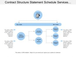 Contract Structure Statement Schedule Services Agreement
