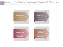 Contracting Out Website Development Template Ppt Examples