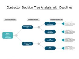 Contractor Decision Tree Analysis With Deadlines