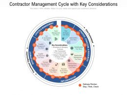 Contractor Management Cycle With Key Considerations