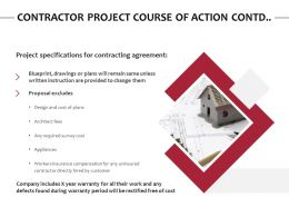 Contractor Project Course Of Action Contd Ppt Powerpoint Model